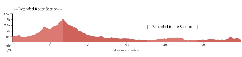 Southern Oregon Wine Country Bicycle Tour elevation map, day 3